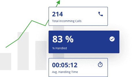 Rapportage widget